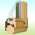 Energooszczędne Okna Drewniano-Aluminiowe ELITE 92 ALU profil